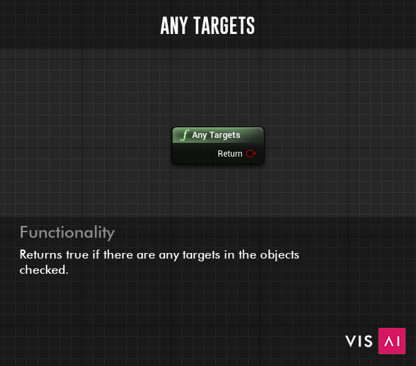 Any Targets Function - Returns true if there are any targets in the objects checked.