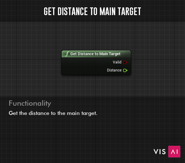Get Distance to Main Target Function - Get the distance to the main target.
