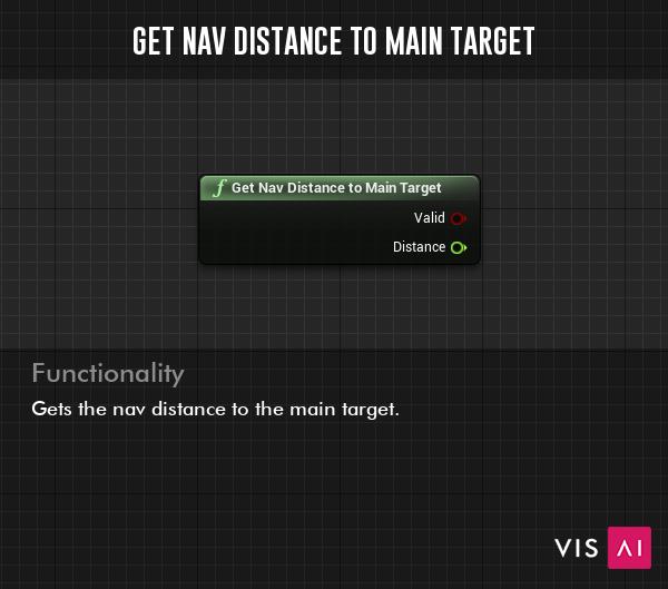 Get Nav Distance to Main Target Function - Gets the nav distance to the main target.