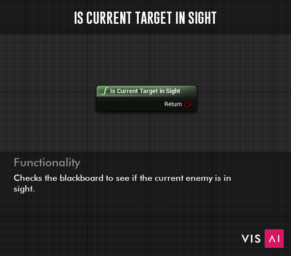 Is Current Target in Sight Function - Checks the blackboard to see if the current enemy is in sight.