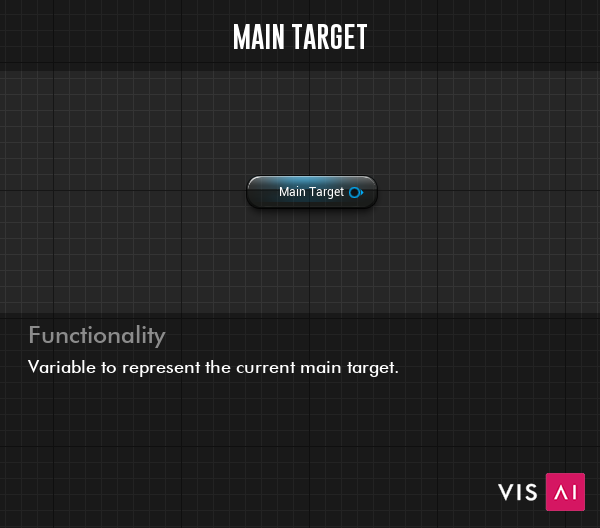 Main Target Data - Variable to represent the current main target.