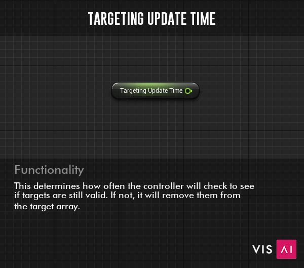 Targeting Update Time Setting - This determines how often the controller will check to see if targets are still valid. If not, it will remove them from the target array.